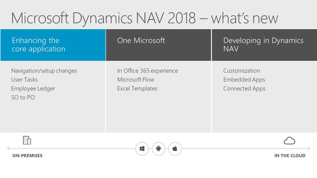FlexNAV microsoft dynamics nav 2018
