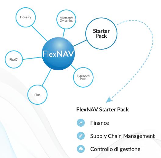 FlexNAV Starter Pack ERP contabilità