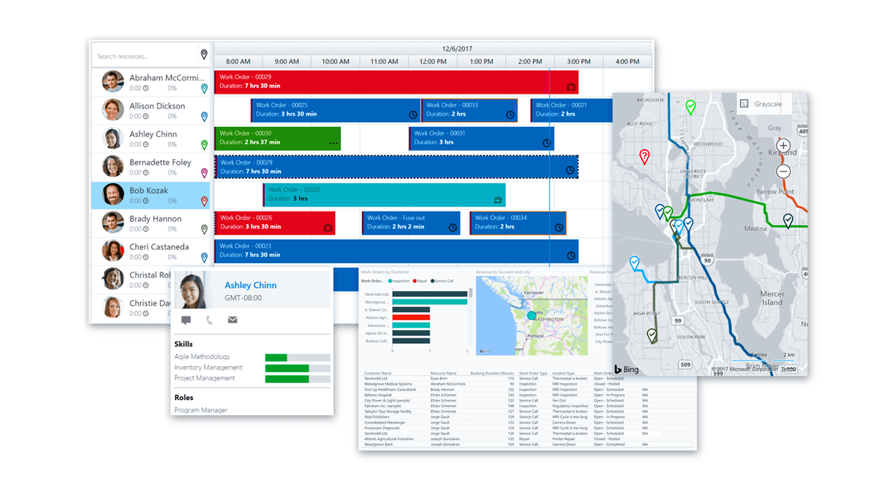 dynamics 365 filed service pianificazione