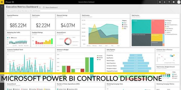 Microsoft Power BI Controllo di gestione