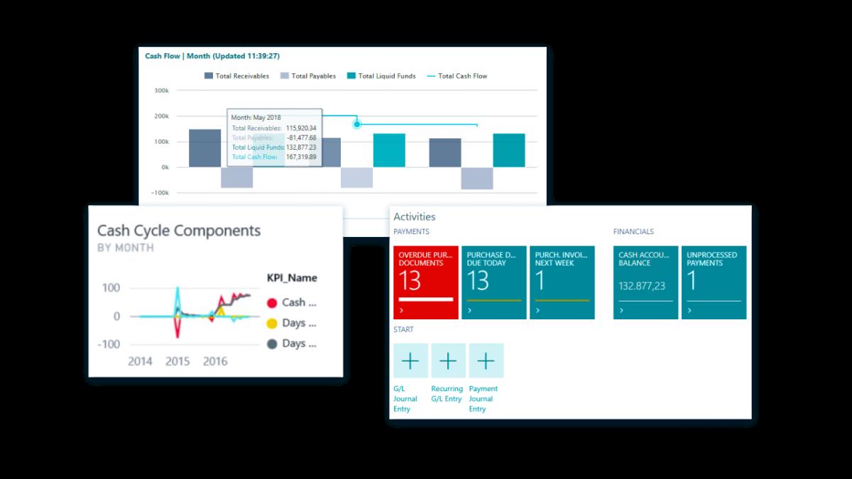 Microsoft Dynamics 365 BC per la contabilità